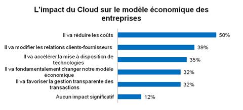 cloud-computing-2011
