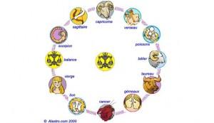 astrologie balance entrepreneur
