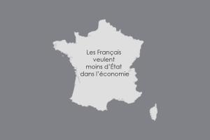 Les Français veulent moins d'interventions de l'Etat dans l'économie