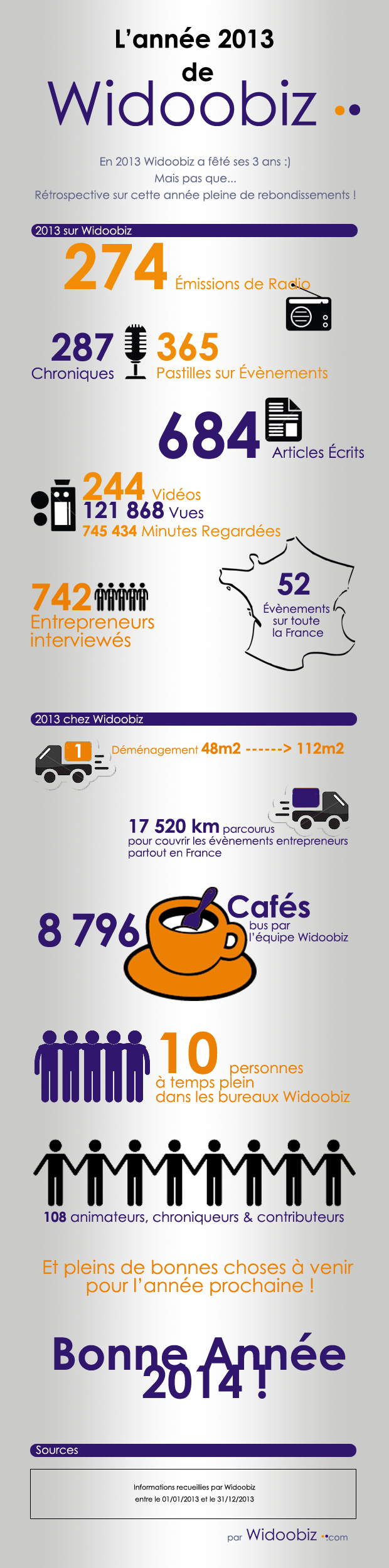 Infographie2013