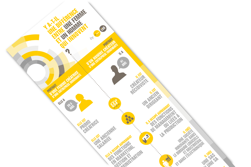 bpifrance-infographie