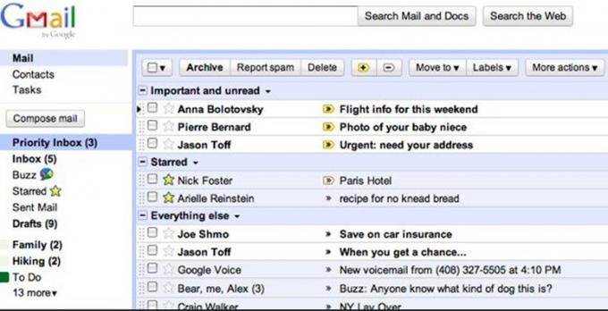 gmail-priorite