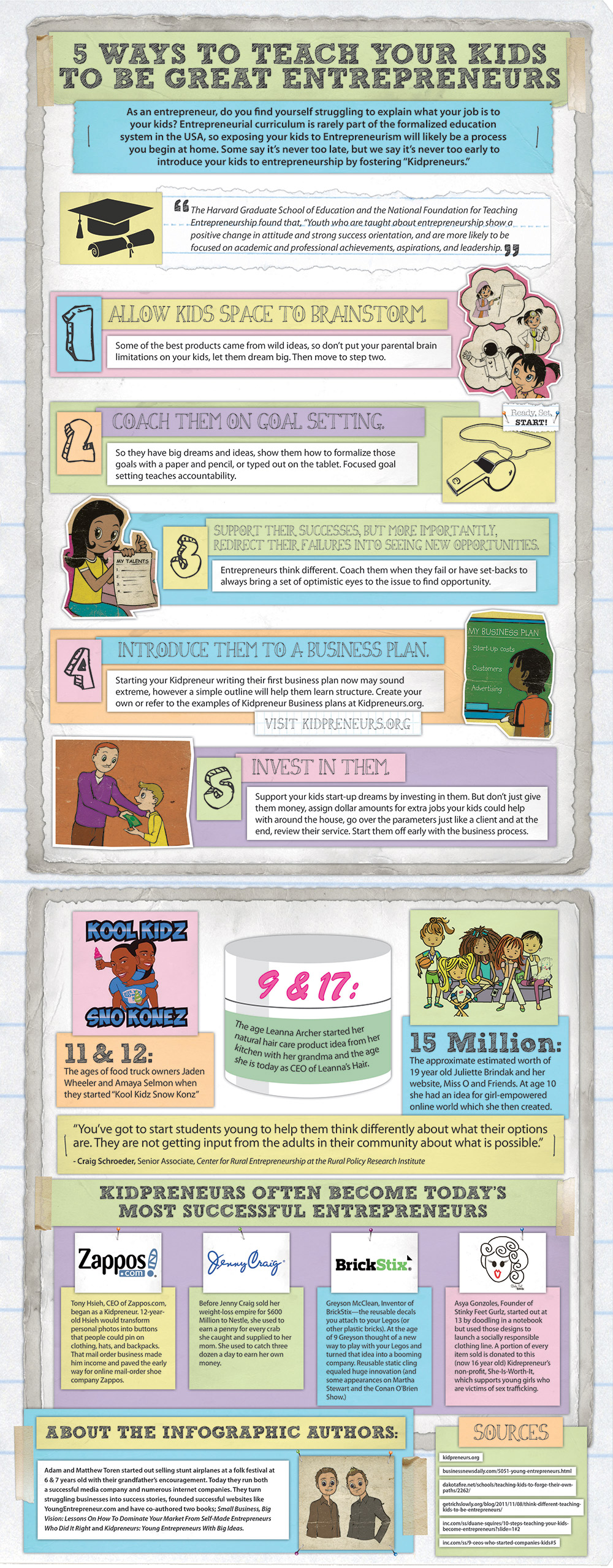 1396292681-5-ways-teach-children-kidpreneurs-infographic