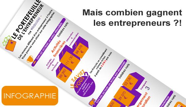 infographie-portefeuille-entrepreneurs