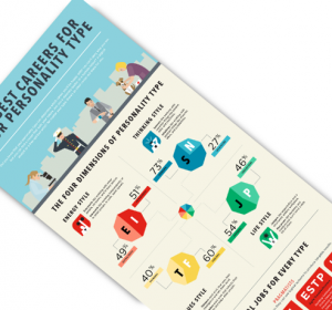 infographie-profils-personnalite