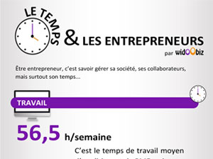 infographie-temps