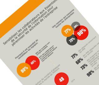 infographie-une-cyberattaque