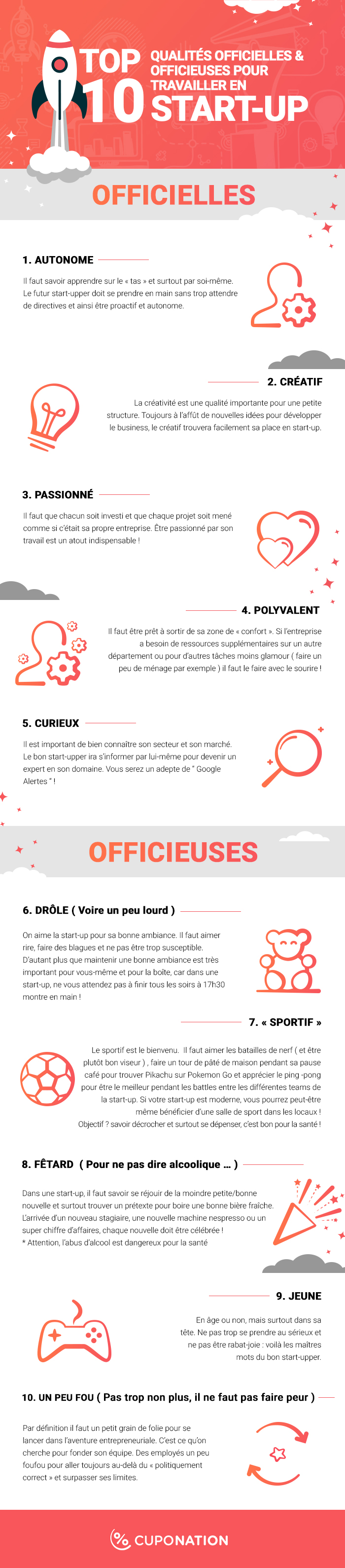 Infographie- Top10_CUPONATION