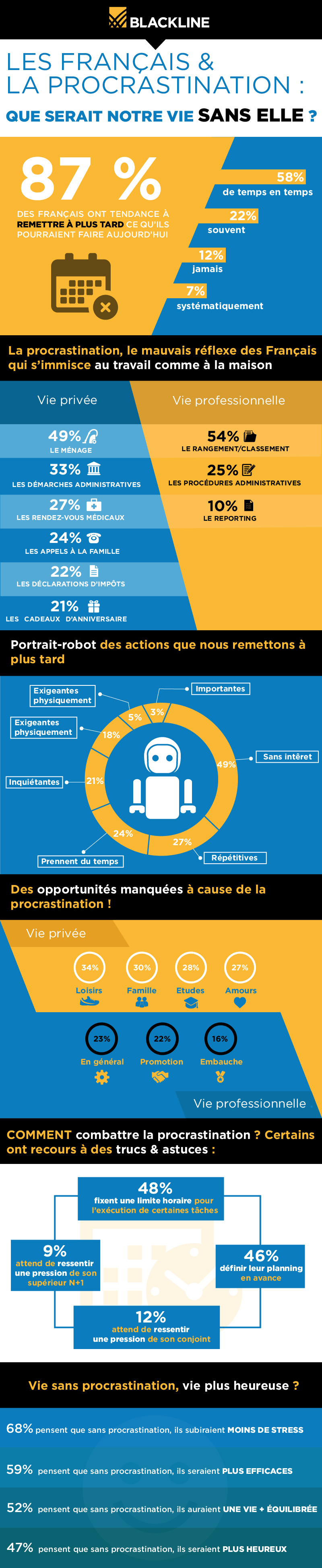 Infographie_procrastination(V4)-01