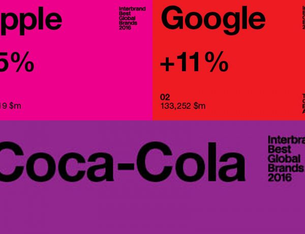 best-global-brands-interbrand
