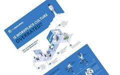 infographie-culture-entreprise